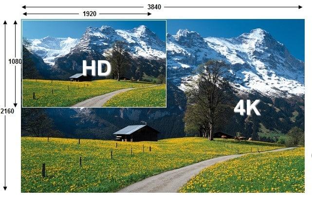 4k-vs-1080p