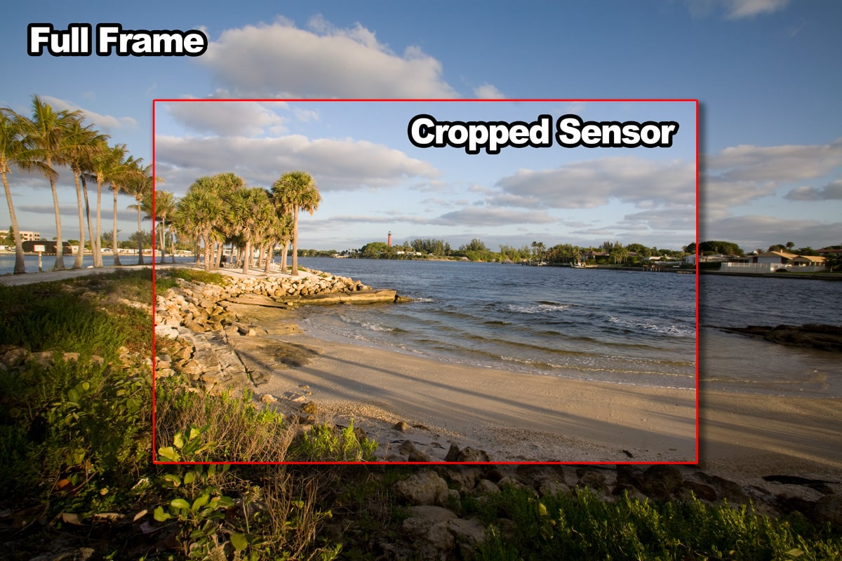 full frame vs crop sensor