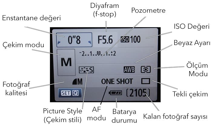 canon_lcd
