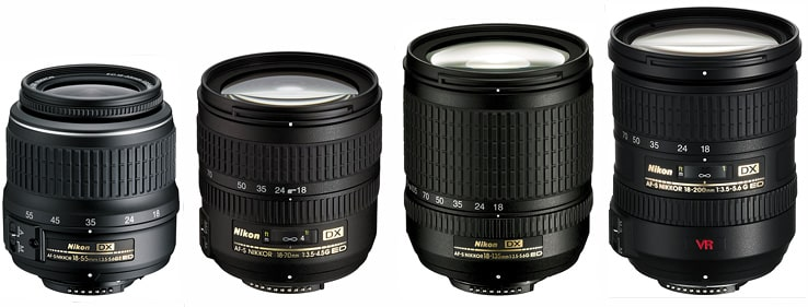 zoom_lenses